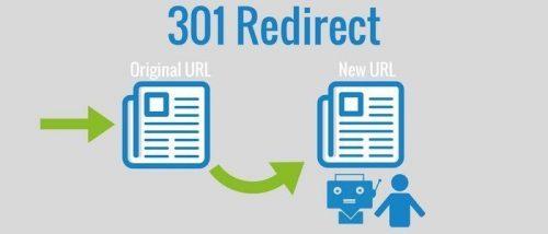 301 Redirect SEO